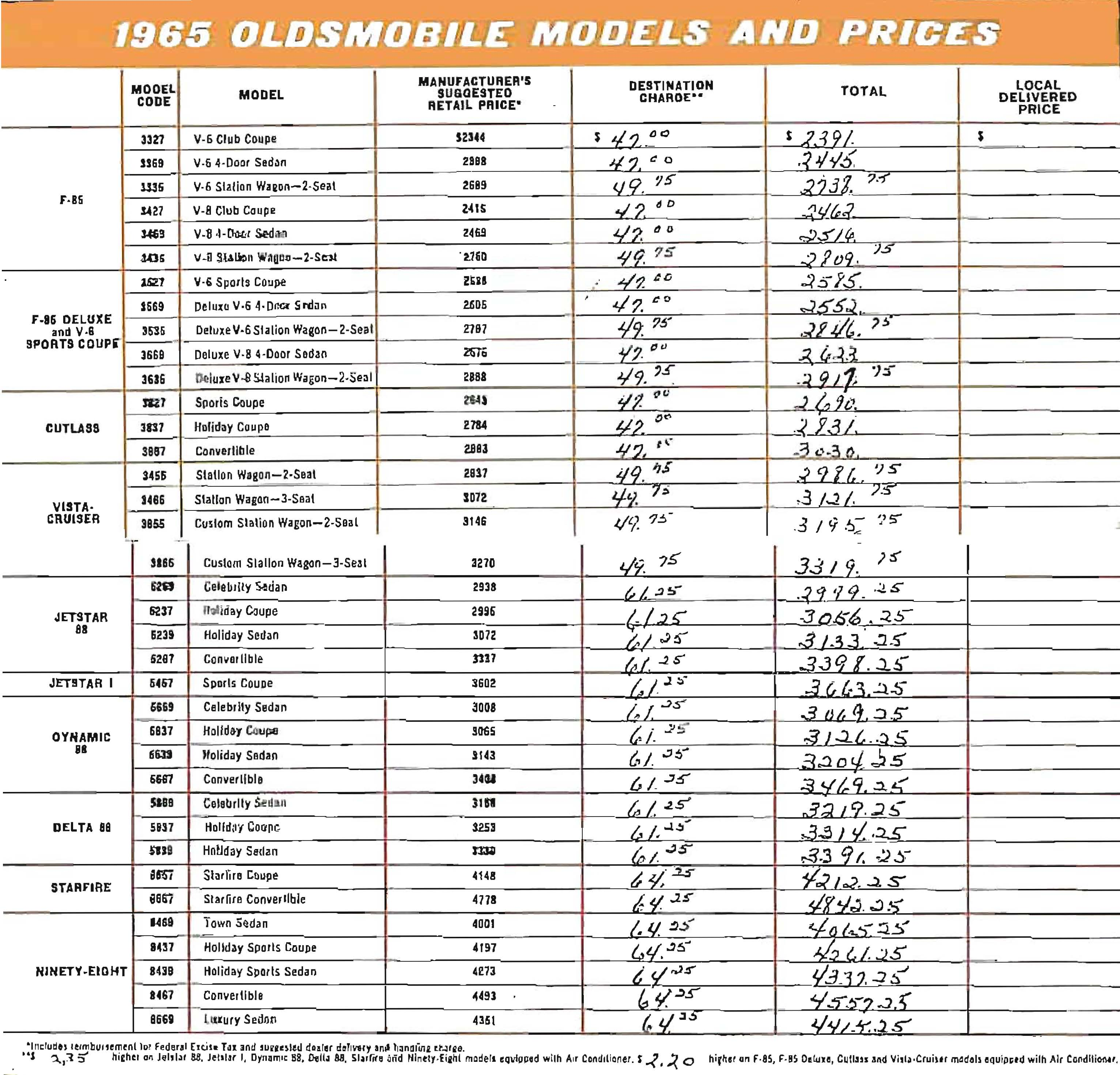 1965_Oldsmobile_Dealer_SPECS-02.jpg